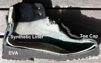 f461ec27357 Footwear